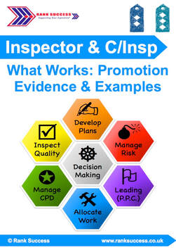 Inspector Application Examples
